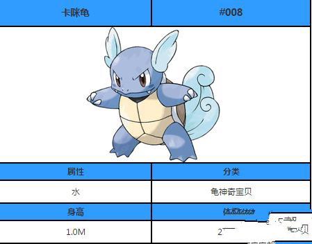 精灵宝可梦go卡咪龟怎么进化 卡咪龟进化条件说明[图]