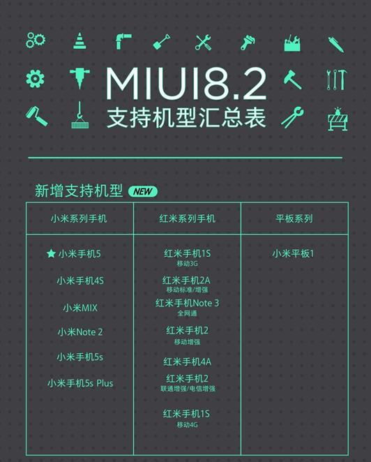 MIUI8.2支持哪些机型?小米MIUI 8.2系统支持适配机型一览[多图]