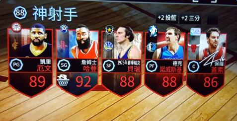 NBA LIVE移动版神射手阵容怎么搭配?五大最强阵容搭配详解[多图]