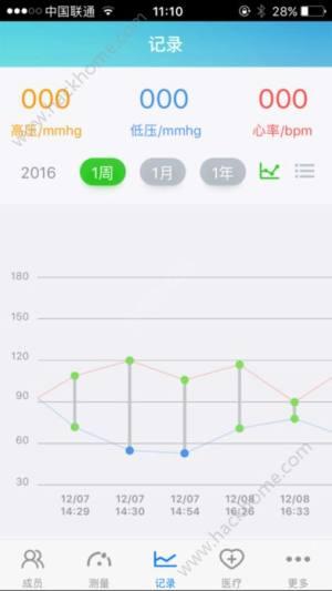 智能血压计app图2