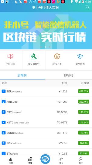 非小号交易下载app认证自助领38彩金交易?非小号数字交易方法介绍[多图]