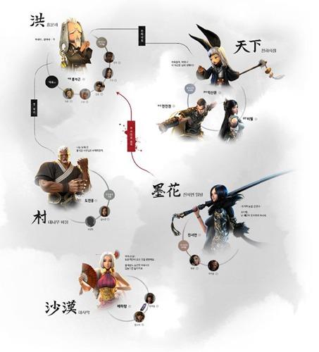 剑灵革命新手攻略 新手怎么玩[多图]