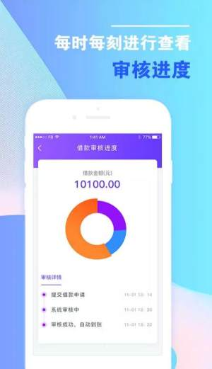 金袋贷app图2